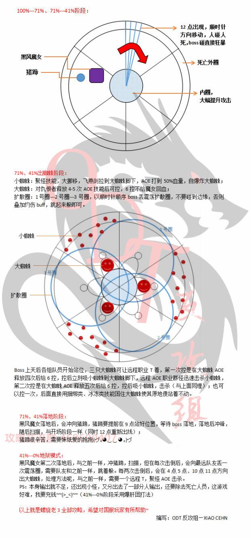 老3-3各阶段图文攻略.jpg