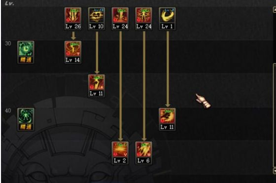dnf黑暗武士刷图技能怎样排列?dnf黑暗武士刷图怎样加点?