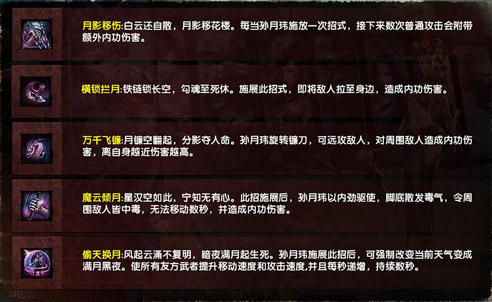 图2(孙月玮主要招式).jpg