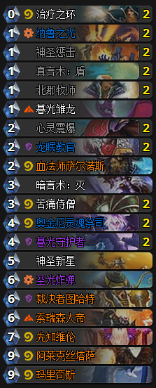 424316-hybrid-dragon-combo-priest.png
