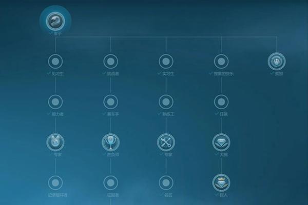 图2:成就系统.jpg
