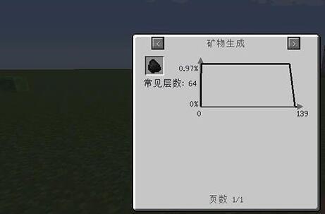 我的世界1.7.10更详细的资源信息MOD下载  1.7.10MOD下载