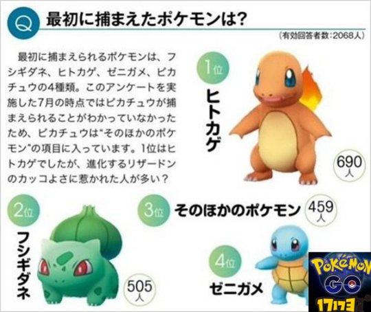 Pokemon go精灵宝可梦GO皮卡丘