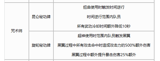 咒術秘功.png