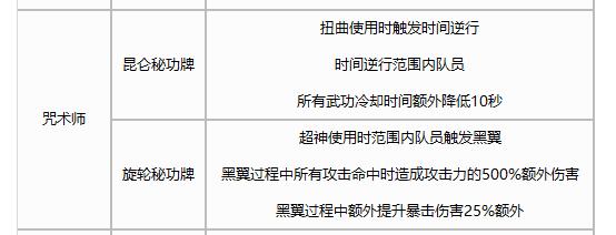 咒术秘功.png