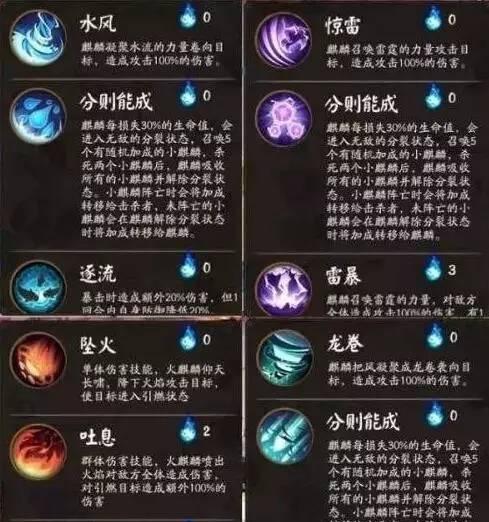 阴阳师麒麟鬼王阵容图片