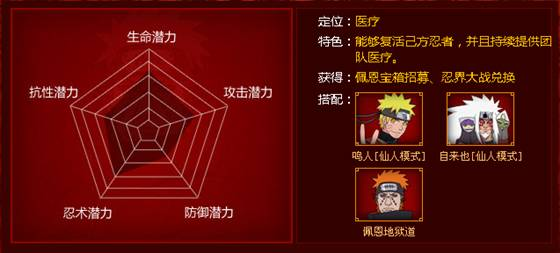 【手绘】火影忍者ol佩恩六道全新忍者登场手画集结
